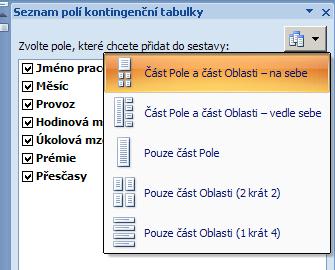 Uspořádání podokna kontingenční tabulky.